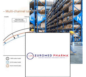 Together-throughout-your-drug-lifecycle-euromed-pharma us